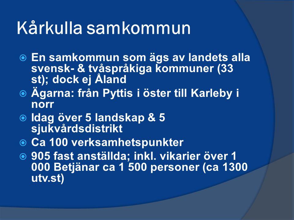 Kårkulla samkommun  En samkommun som ägs av landets alla svensk- & tvåspråkiga kommuner (33 st); dock ej Åland  Ägarna: från Pyttis i öster till Karleby i norr  Idag över 5 landskap & 5 sjukvårdsdistrikt  Ca 100 verksamhetspunkter  905 fast anställda; inkl.