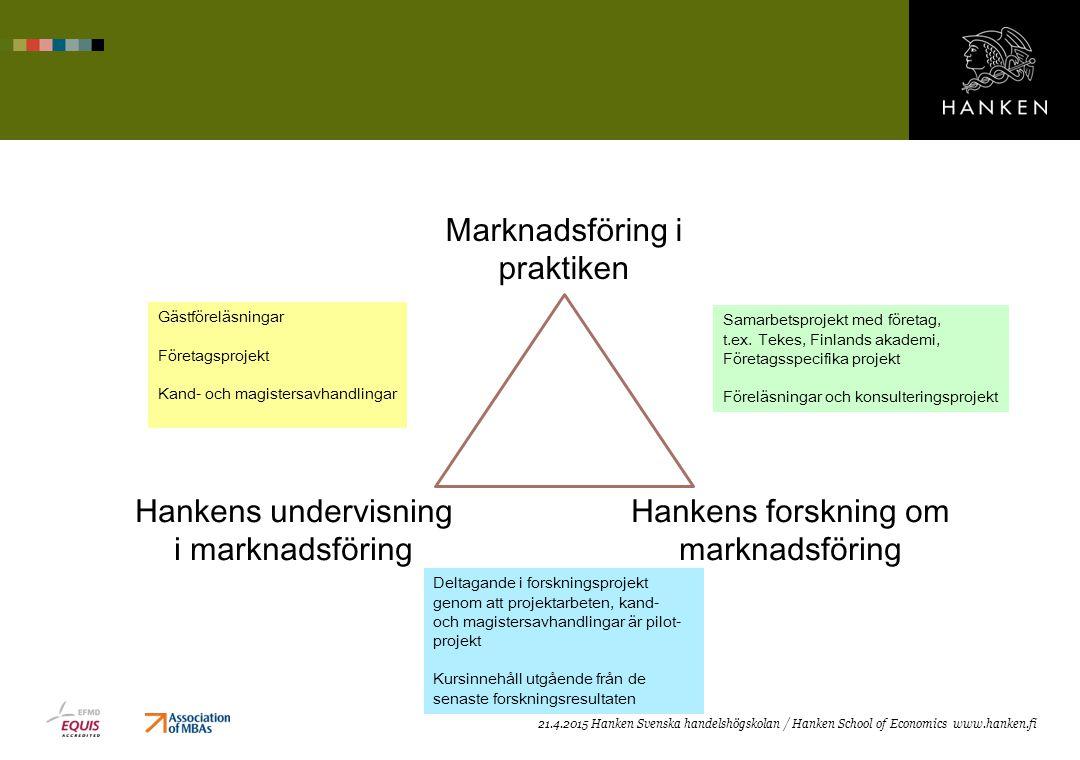 21.4.2015 Hanken Svenska handelshögskolan / Hanken School of Economics www.hanken.fi Marknadsföring i praktiken Hankens forskning om marknadsföring Ha
