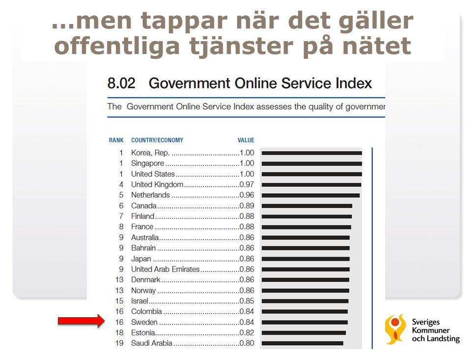 Sveriges historiska utveckling för e-förvaltning enligt EU, FN och World Economic Forum En tydligt vikande trend sedan toppnoteringarna i mitten på 00-talet