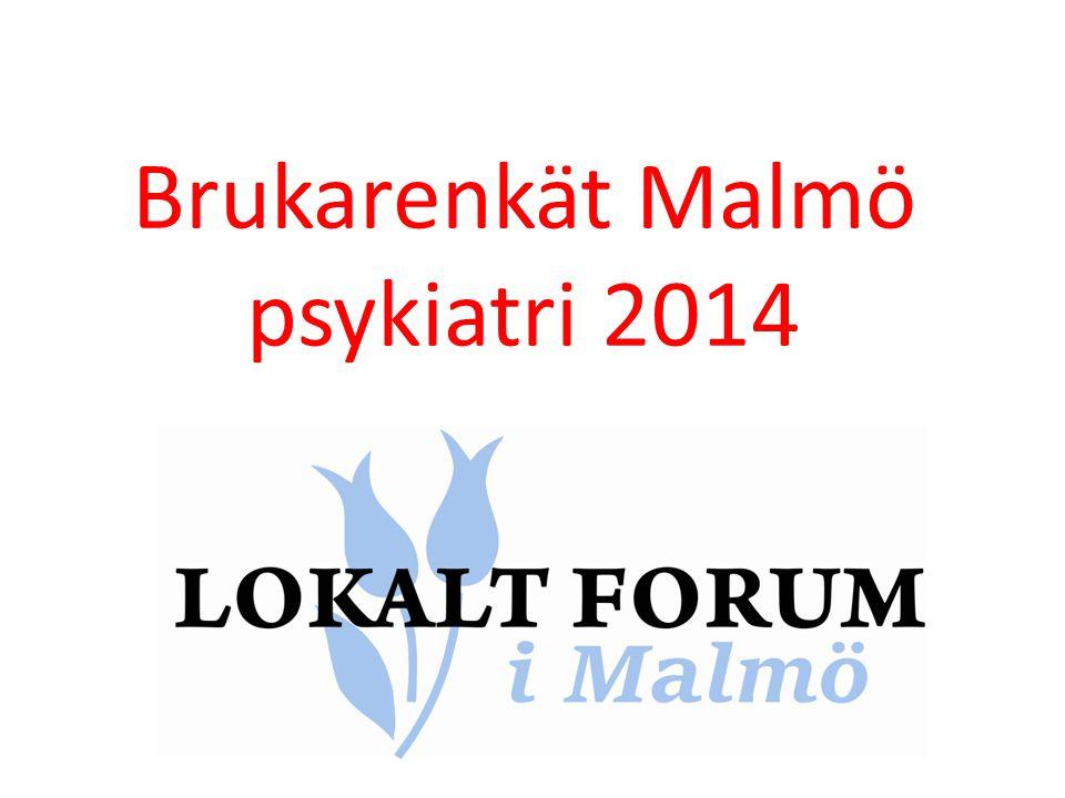Brukarenkät Malmö psykiatri 2014