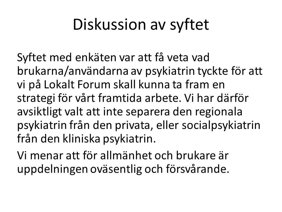 Diskussion av syftet Syftet med enkäten var att få veta vad brukarna/användarna av psykiatrin tyckte för att vi på Lokalt Forum skall kunna ta fram en