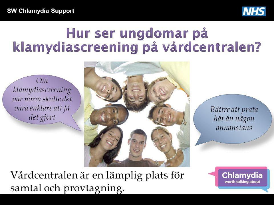 SW Chlamydia Support Om klamydiascreening var norm skulle det vara enklare att få det gjort Bättre att prata här än någon annanstans Vårdcentralen är en lämplig plats för samtal och provtagning.