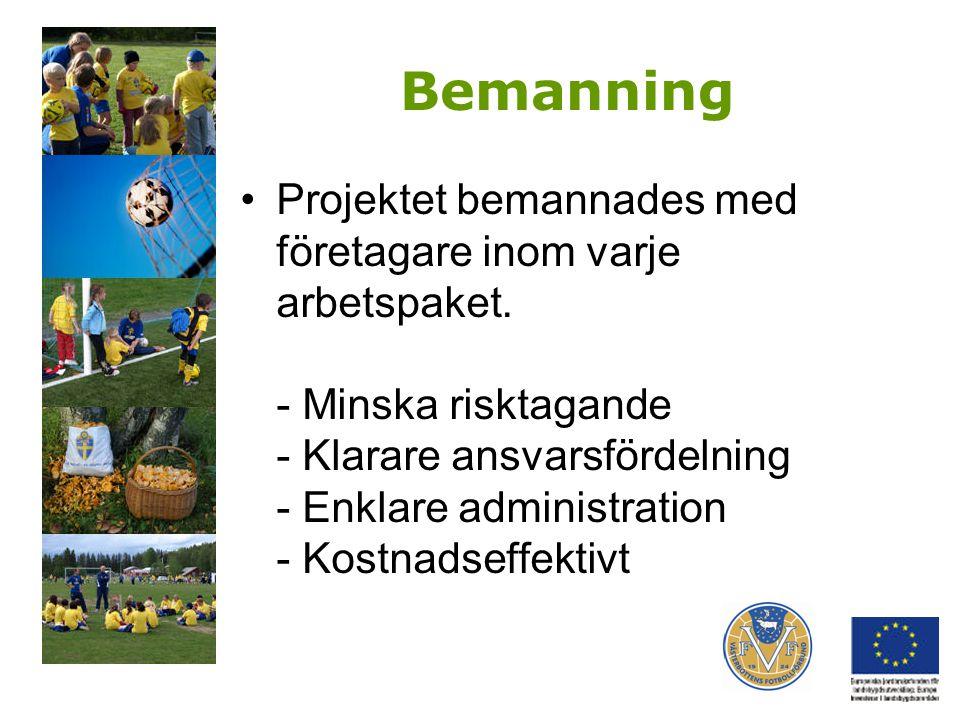 Bemanning Projektet bemannades med företagare inom varje arbetspaket. - Minska risktagande - Klarare ansvarsfördelning - Enklare administration - Kost