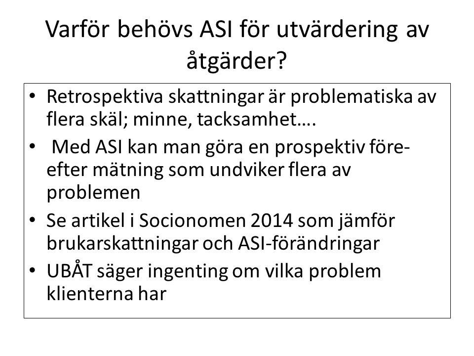 Varför behövs ASI för utvärdering av åtgärder.