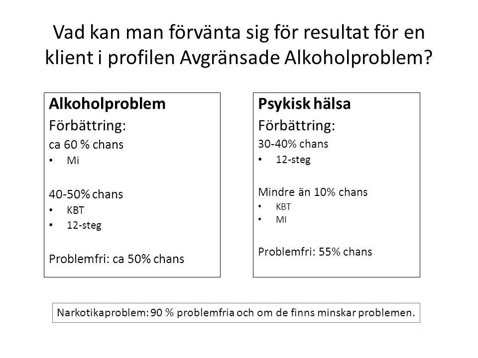 Vad kan man förvänta sig för resultat för en klient i profilen Avgränsade Alkoholproblem? Psykisk hälsa Förbättring: 30-40% chans 12-steg Mindre än 10