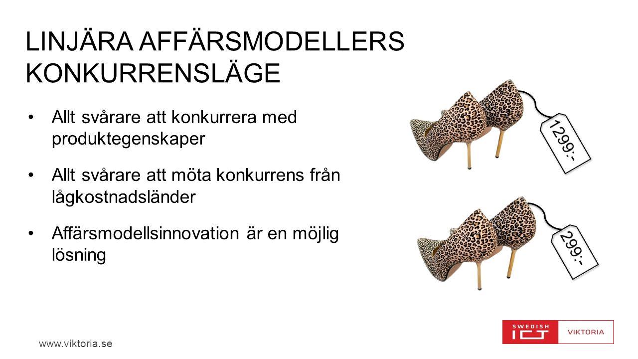 www.viktoria.se LINJÄRA AFFÄRSMODELLERS KONKURRENSLÄGE Allt svårare att konkurrera med produktegenskaper Allt svårare att möta konkurrens från lågkostnadsländer Affärsmodellsinnovation är en möjlig lösning
