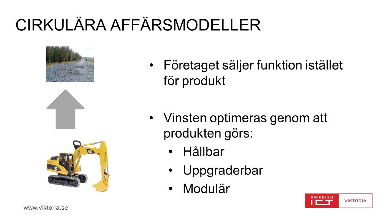 www.viktoria.se CIRKULÄRA AFFÄRSMODELLER Företaget säljer funktion istället för produkt Vinsten optimeras genom att produkten görs: Hållbar Uppgraderb