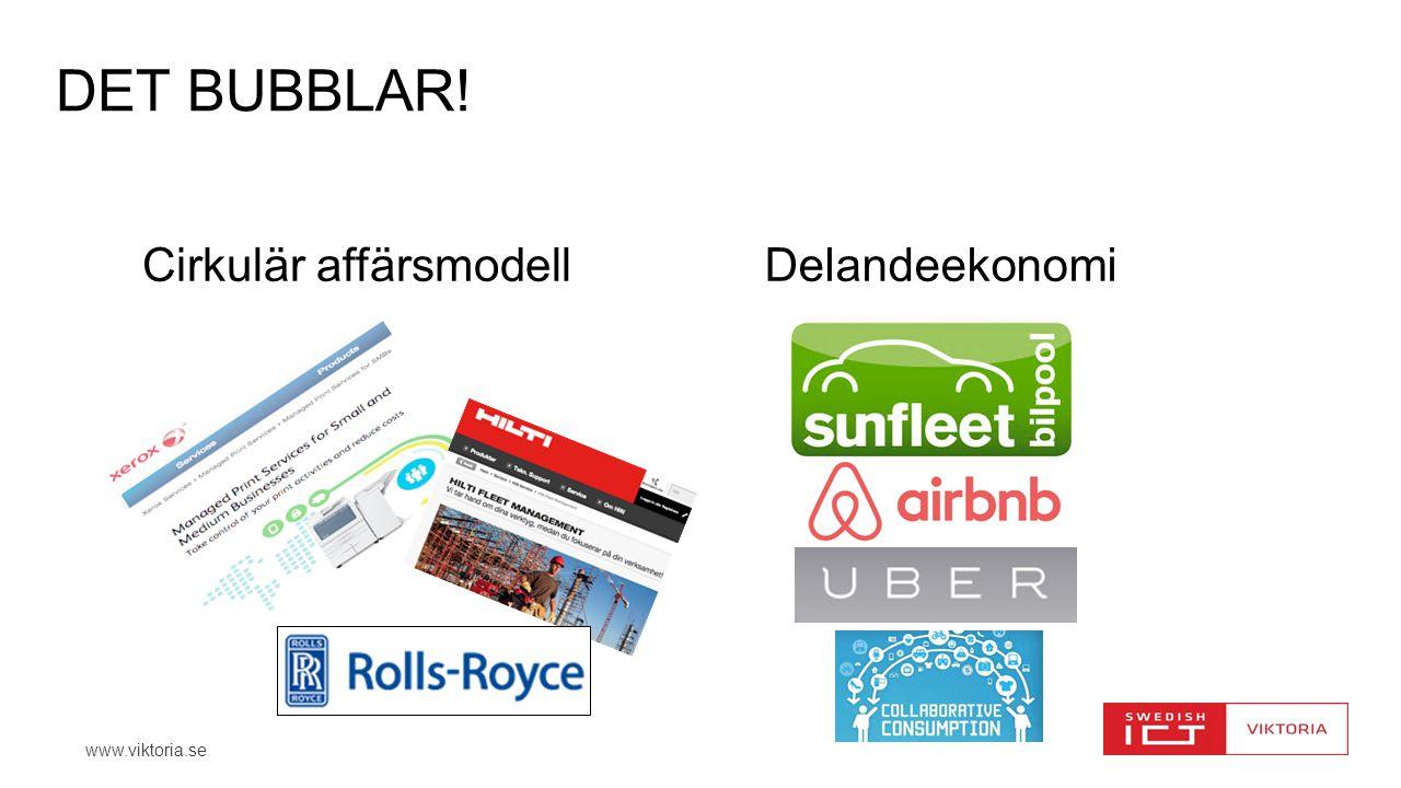 www.viktoria.se DET BUBBLAR! Cirkulär affärsmodellDelandeekonomi