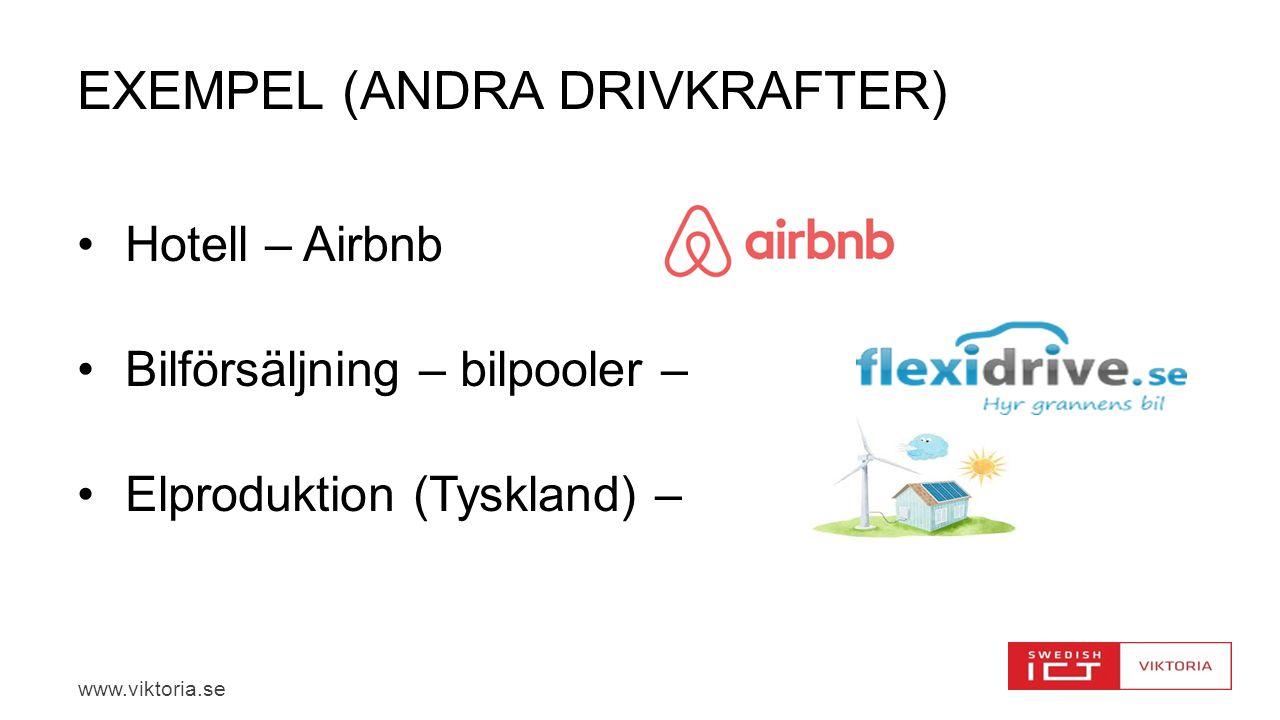 www.viktoria.se EXEMPEL (ANDRA DRIVKRAFTER) Hotell – Airbnb Bilförsäljning – bilpooler – Elproduktion (Tyskland) –