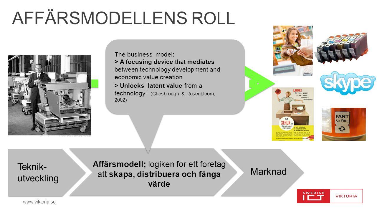 www.viktoria.se AFFÄRSMODELLENS ROLL Teknik- utveckling Marknad Affärsmodell; logiken för ett företag att skapa, distribuera och fånga värde The busin