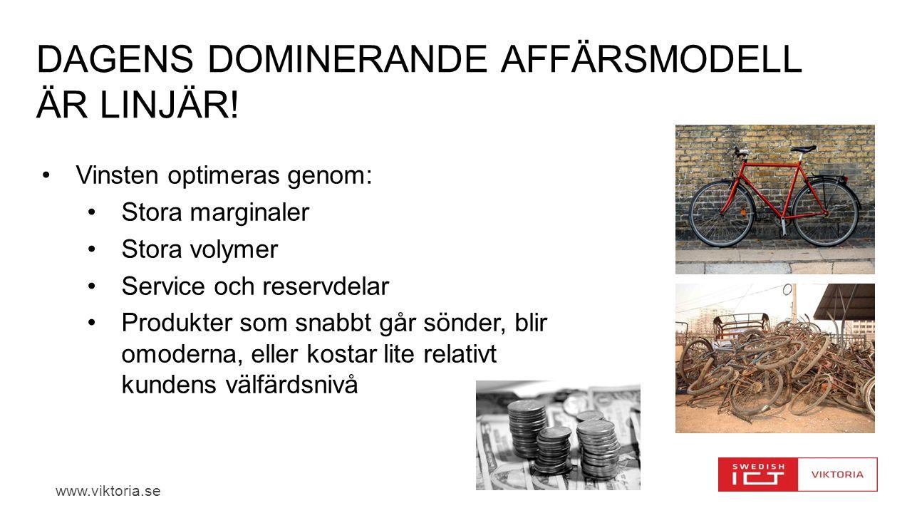 www.viktoria.se DAGENS DOMINERANDE AFFÄRSMODELL ÄR LINJÄR! Vinsten optimeras genom: Stora marginaler Stora volymer Service och reservdelar Produkter s