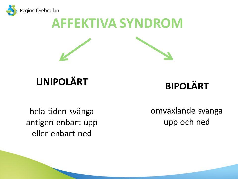 AFFEKTIVA SYNDROM UNIPOLÄRT hela tiden svänga antigen enbart upp eller enbart ned BIPOLÄRT omväxlande svänga upp och ned