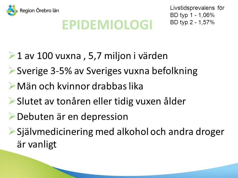 EPIDEMIOLOGI  1 av 100 vuxna, 5,7 miljon i värden  Sverige 3-5% av Sveriges vuxna befolkning  Män och kvinnor drabbas lika  Slutet av tonåren elle