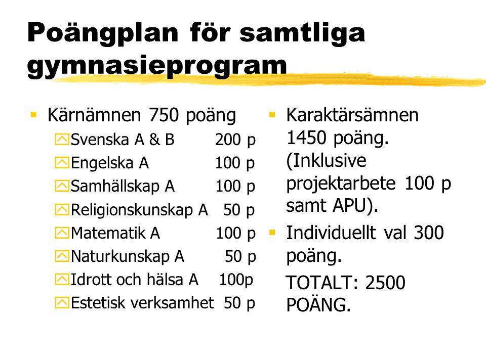 Poängplan för samtliga gymnasieprogram  Kärnämnen 750 poäng ySvenska A & B 200 p yEngelska A 100 p ySamhällskap A 100 p yReligionskunskap A 50 p yMat