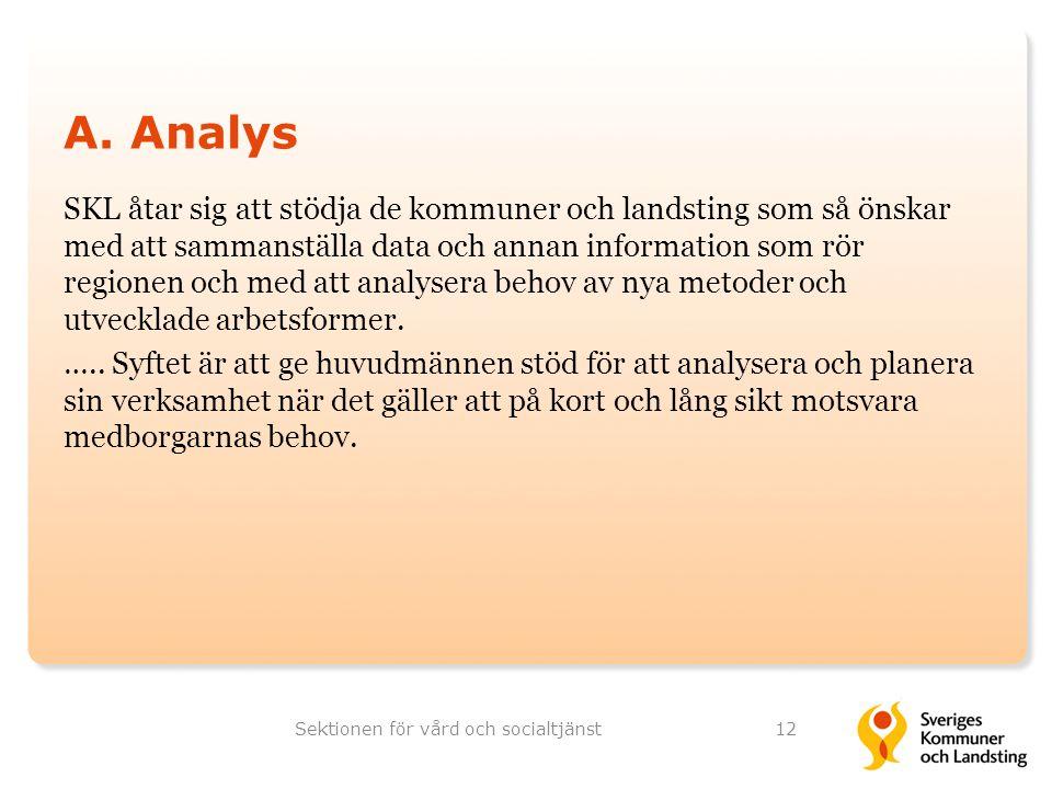 A. Analys SKL åtar sig att stödja de kommuner och landsting som så önskar med att sammanställa data och annan information som rör regionen och med att