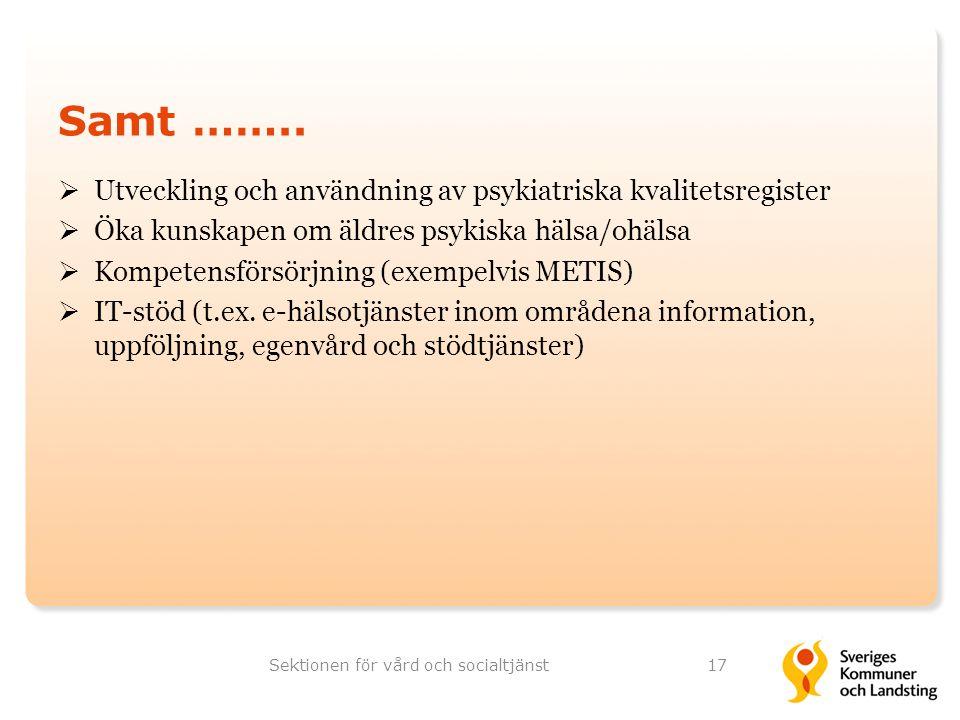 Samt ……..  Utveckling och användning av psykiatriska kvalitetsregister  Öka kunskapen om äldres psykiska hälsa/ohälsa  Kompetensförsörjning (exempe