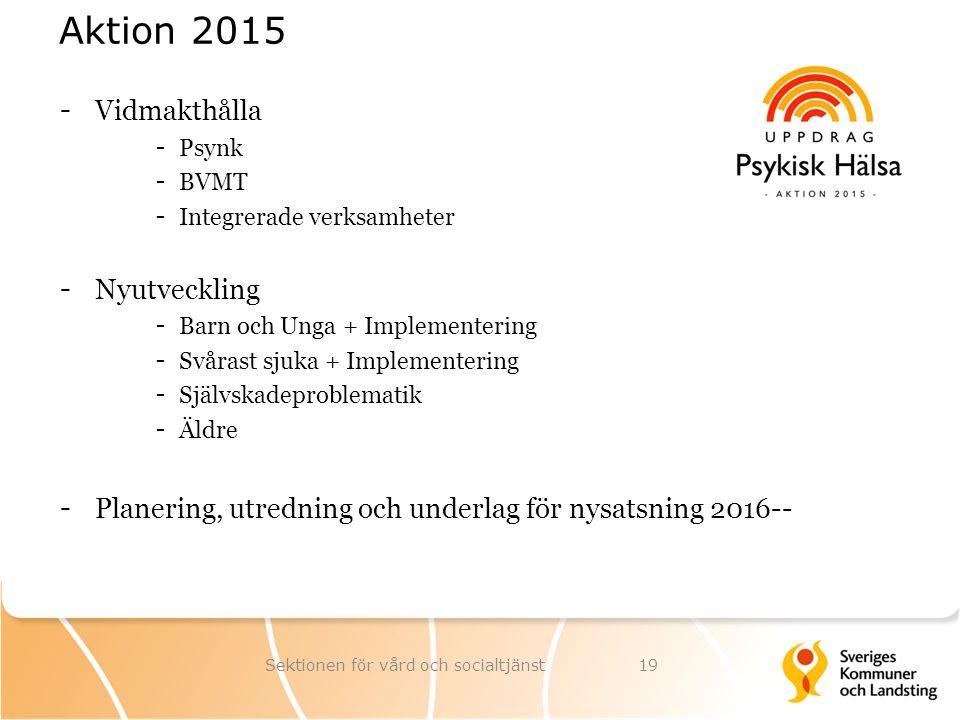 Aktion 2015 - Vidmakthålla - Psynk - BVMT - Integrerade verksamheter - Nyutveckling - Barn och Unga + Implementering - Svårast sjuka + Implementering