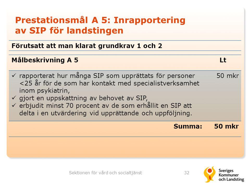 Prestationsmål A 5: Inrapportering av SIP för landstingen Sektionen för vård och socialtjänst32 Målbeskrivning A 5Lt rapporterat hur många SIP som upp
