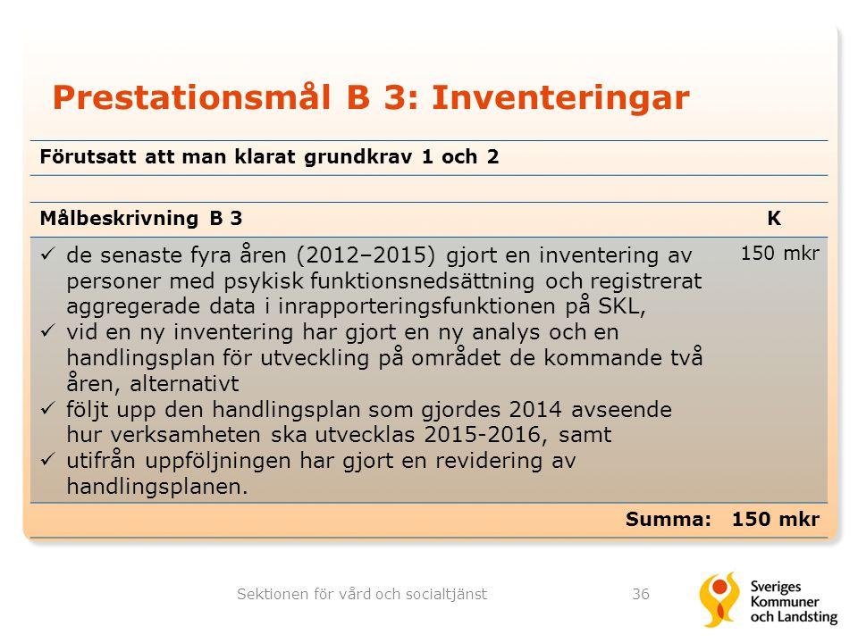 Prestationsmål B 3: Inventeringar Sektionen för vård och socialtjänst36 Målbeskrivning B 3K de senaste fyra åren (2012–2015) gjort en inventering av p