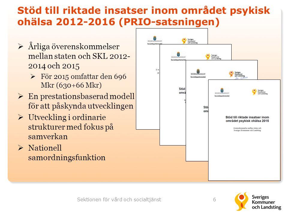 Stöd till riktade insatser inom området psykisk ohälsa 2012-2016 (PRIO-satsningen)  Årliga överenskommelser mellan staten och SKL 2012- 2014 och 2015