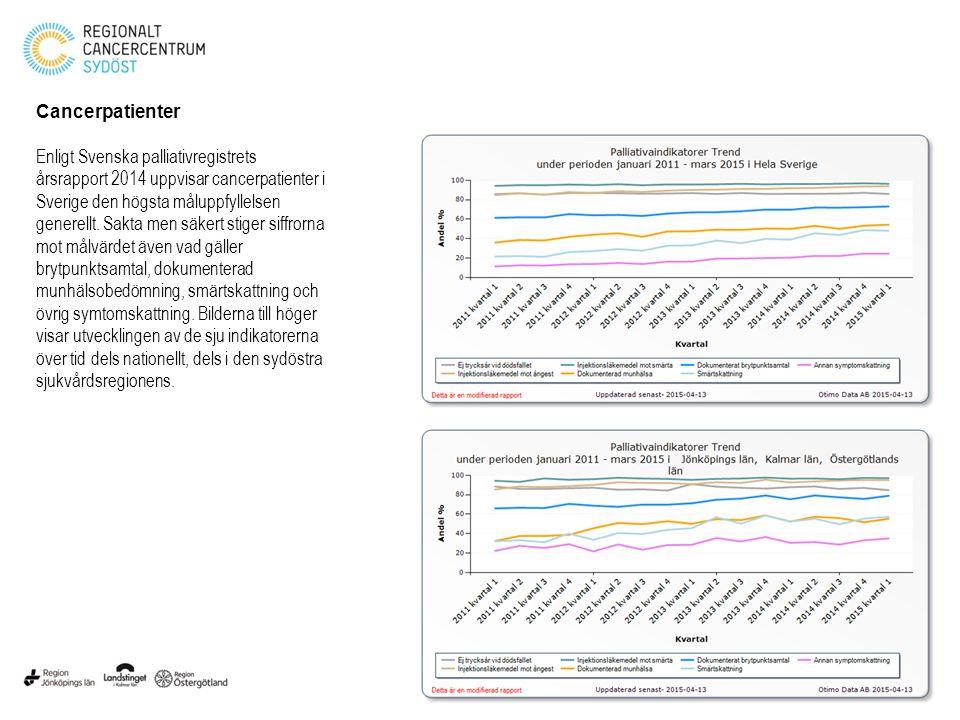 Cancerpatienter Enligt Svenska palliativregistrets årsrapport 2014 uppvisar cancerpatienter i Sverige den högsta måluppfyllelsen generellt. Sakta men