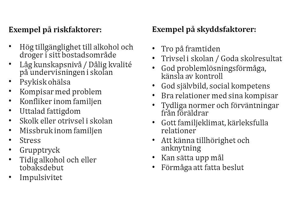 Exempel på riskfaktorer: Hög tillgänglighet till alkohol och droger i sitt bostadsområde Låg kunskapsnivå / Dålig kvalité på undervisningen i skolan P