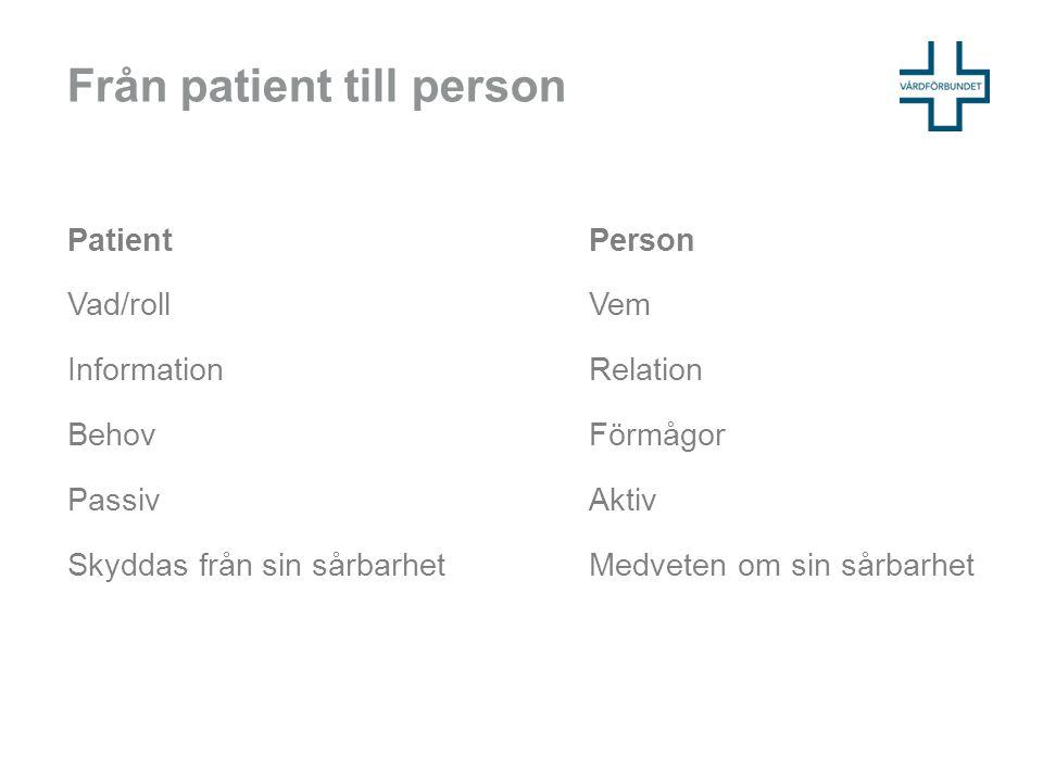Från patient till person PatientPerson Vad/rollVem InformationRelation BehovFörmågor PassivAktiv Skyddas från sin sårbarhetMedveten om sin sårbarhet