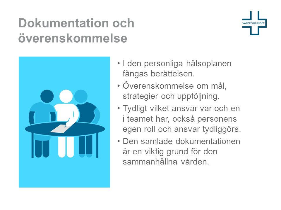 Dokumentation och överenskommelse I den personliga hälsoplanen fångas berättelsen. Överenskommelse om mål, strategier och uppföljning. Tydligt vilket