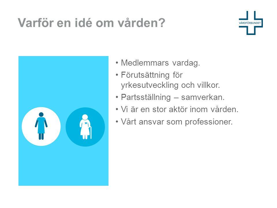 Varför en idé om vården? Medlemmars vardag. Förutsättning för yrkesutveckling och villkor. Partsställning – samverkan. Vi är en stor aktör inom vården