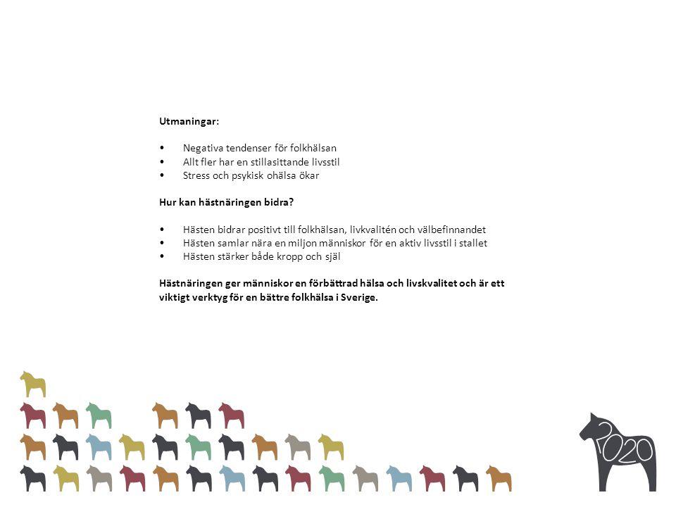 Utmaningar: Negativa tendenser för folkhälsan Allt fler har en stillasittande livsstil Stress och psykisk ohälsa ökar Hur kan hästnäringen bidra.