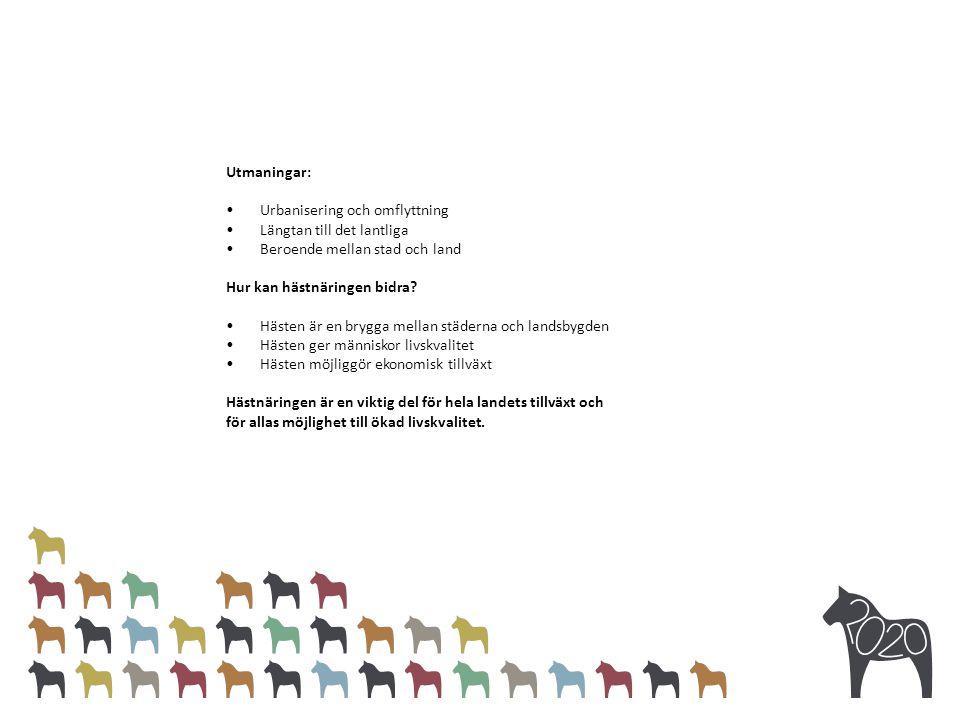 Utmaningar: Urbanisering och omflyttning Längtan till det lantliga Beroende mellan stad och land Hur kan hästnäringen bidra.