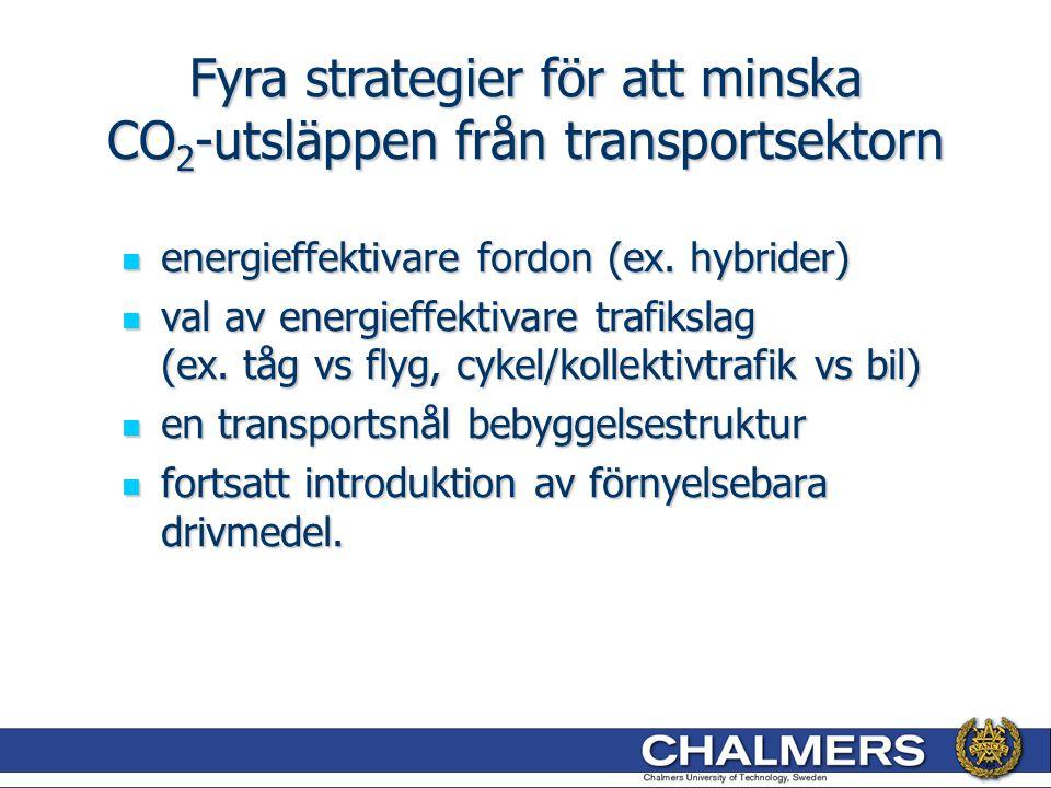 energieffektivare fordon (ex. hybrider) energieffektivare fordon (ex. hybrider) val av energieffektivare trafikslag (ex. tåg vs flyg, cykel/kollektivt