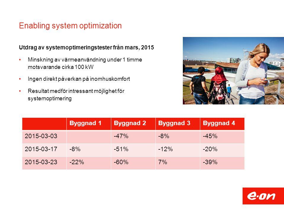 Enabling system optimization Utdrag av systemoptimeringstester från mars, 2015 Minskning av värmeanvändning under 1 timme motsvarande cirka 100 kW Ing