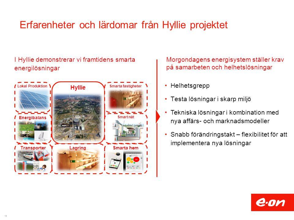 Erfarenheter och lärdomar från Hyllie projektet Helhetsgrepp Testa lösningar i skarp miljö Tekniska lösningar i kombination med nya affärs- och markna
