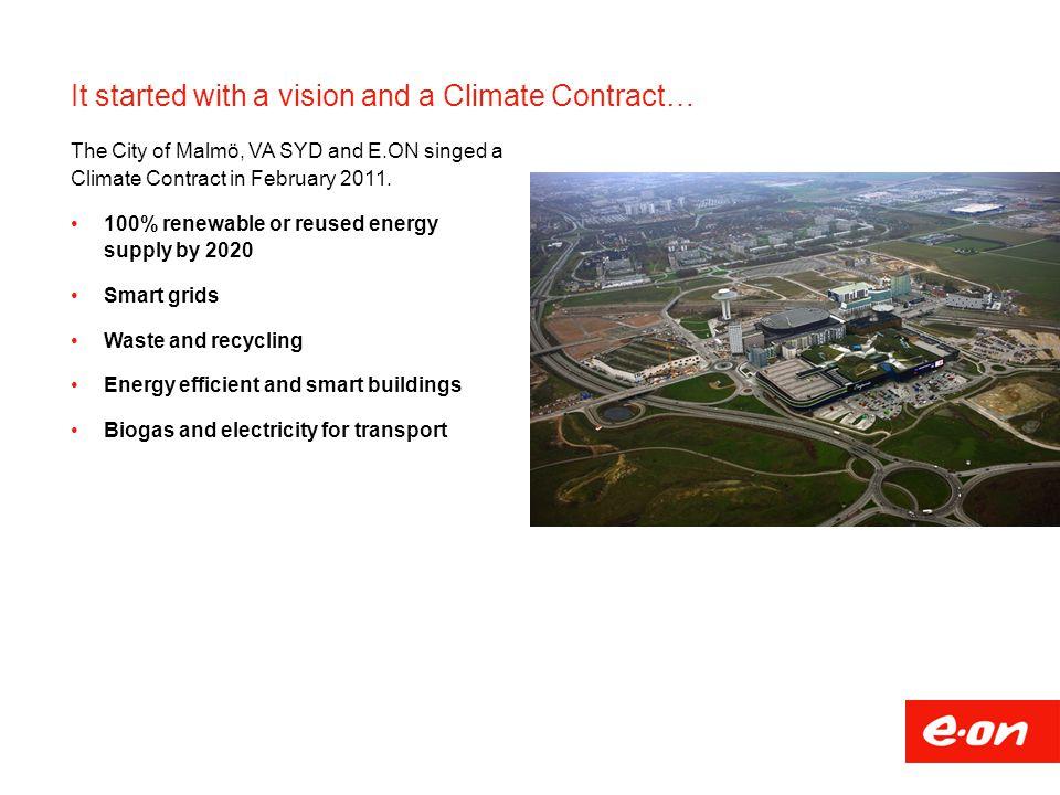 Integrerad smarta nät-lösning Integrerad energiförsörjning Hyllie har unika förutsättningar … … som vi ska bygga vidare på och skala upp Från nya fastigheter till befintliga fastigheter Från stadsdelen till staden Smarta nät