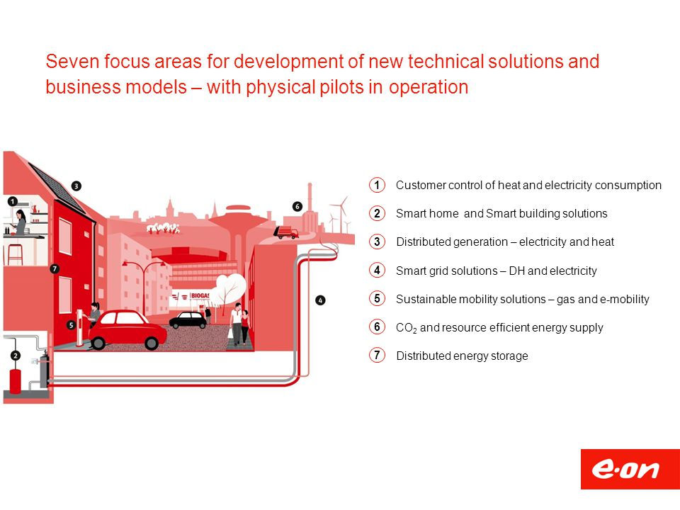 Seven focus areas for development of new technical solutions and business models – with physical pilots in operation 1 Customer control of heat and el