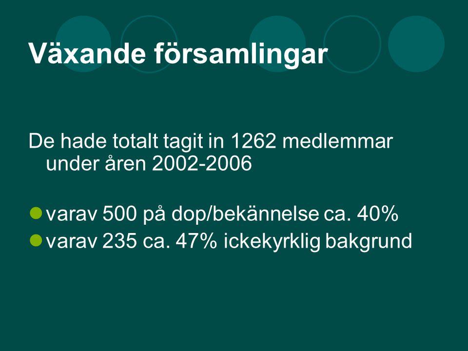 Växande församlingar De hade totalt tagit in 1262 medlemmar under åren 2002-2006 varav 500 på dop/bekännelse ca. 40% varav 235 ca. 47% ickekyrklig bak