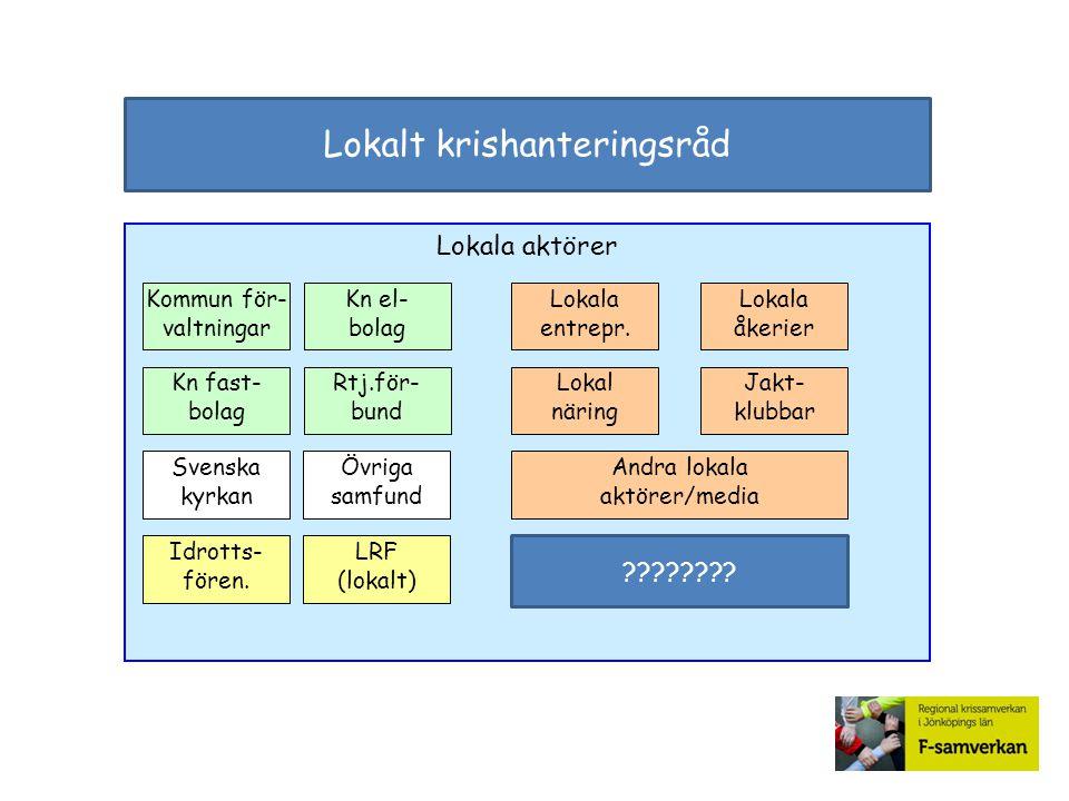 Lokalt krishanteringsråd Lokala aktörer Kommun för- valtningar Kn el- bolag Rtj.för- bund Kn fast- bolag Svenska kyrkan Idrotts- fören. Övriga samfund