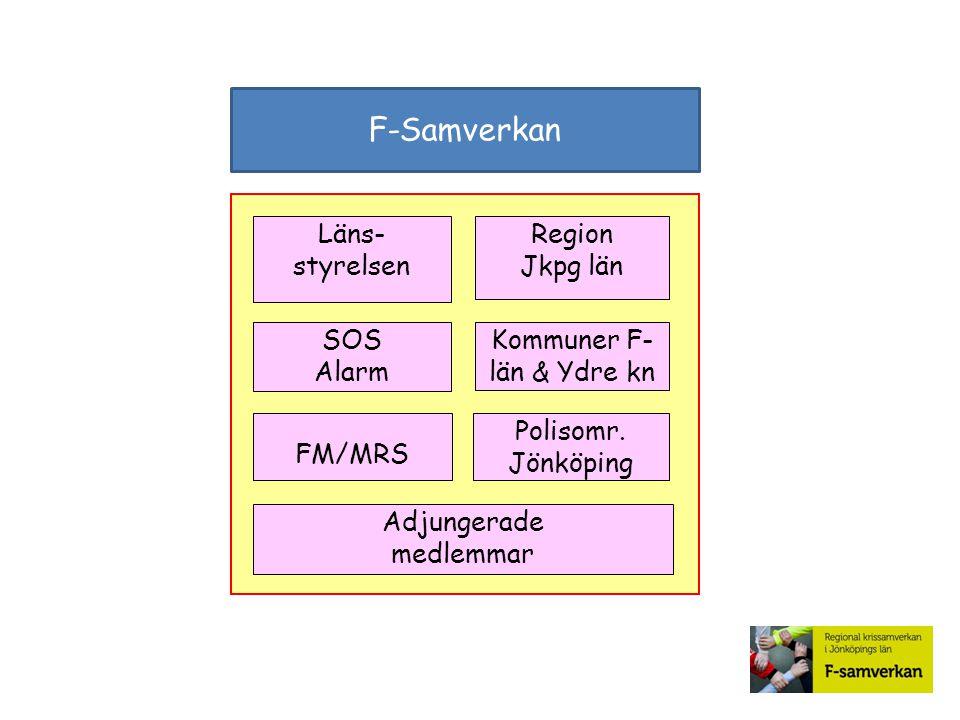 F-Samverkan Kommuner F- län & Ydre kn SOS Alarm FM/MRS Polisomr. Jönköping Läns- styrelsen Region Jkpg län Adjungerade medlemmar