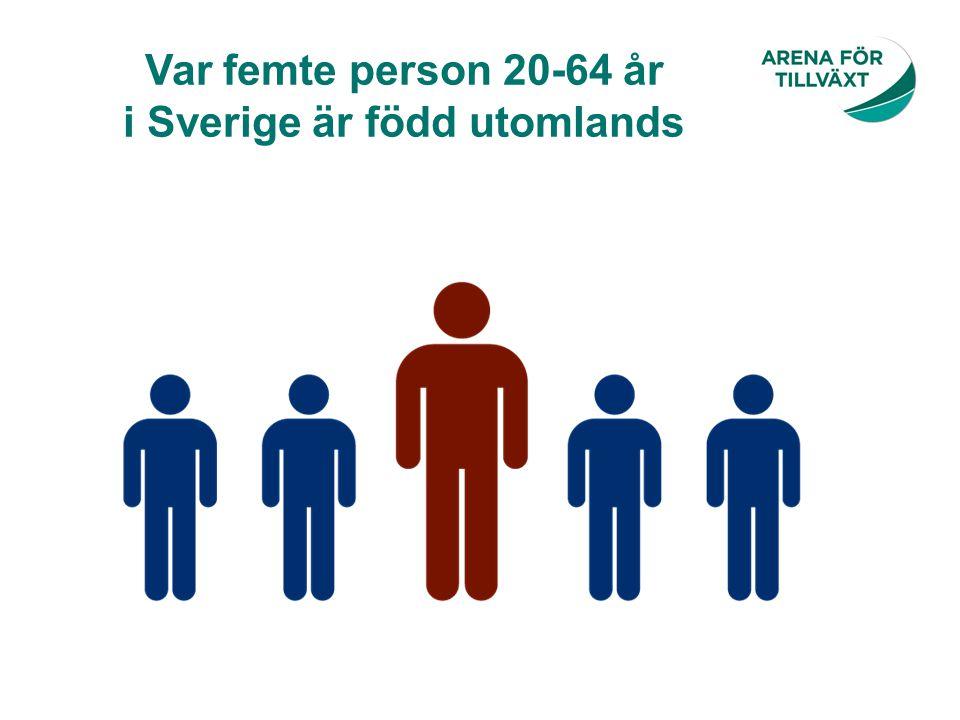 Befolknings- utveckling 2014, i procent