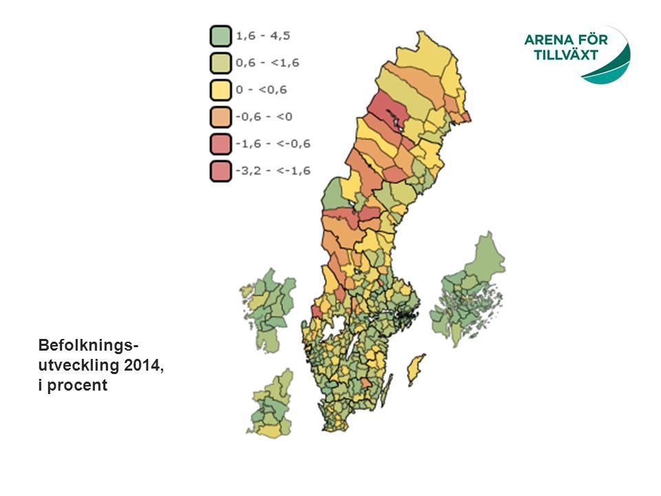 Asylmottagande 2014 – Asylsökande/inskrivna i Migrationsverkets mottagningssystem, antal/1000 invånare (genomsnitt per kommungrupp) Källa: Kolada