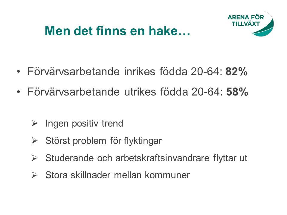 FEM I TOPP 1 Kiruna 67,5% 2 Rättvik 66,7% 3 Laxå 65,1% 4 Gällivare 65,1% 5 Sotenäs 65,0% FEM I BOTTEN 1 Storfors 20,5% 2 Vingåker 22,4% 3 Trollhättan 26,7% 4 Ronneby 26,9% 5 Vilhelmina 27,4%
