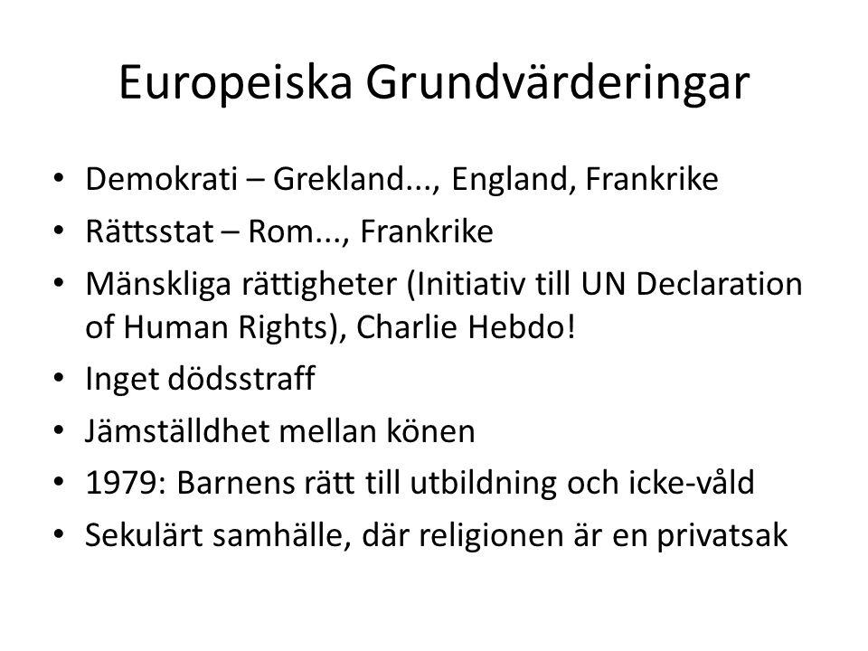 Europeiska Grundvärderingar Demokrati – Grekland..., England, Frankrike Rättsstat – Rom..., Frankrike Mänskliga rättigheter (Initiativ till UN Declara