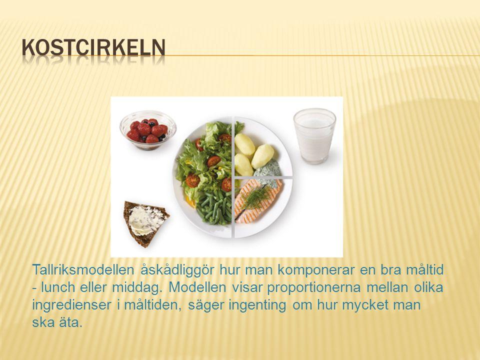 Tallriksmodellen åskådliggör hur man komponerar en bra måltid - lunch eller middag. Modellen visar proportionerna mellan olika ingredienser i måltiden
