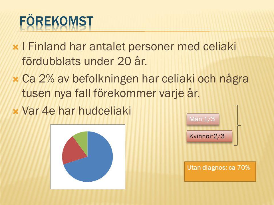  I Finland har antalet personer med celiaki fördubblats under 20 år.  Ca 2% av befolkningen har celiaki och några tusen nya fall förekommer varje år