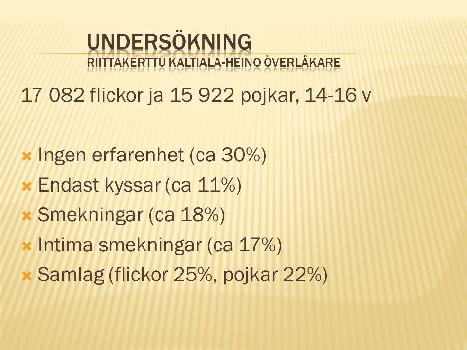 17 082 flickor ja 15 922 pojkar, 14-16 v  Ingen erfarenhet (ca 30%)  Endast kyssar (ca 11%)  Smekningar (ca 18%)  Intima smekningar (ca 17%)  Sam