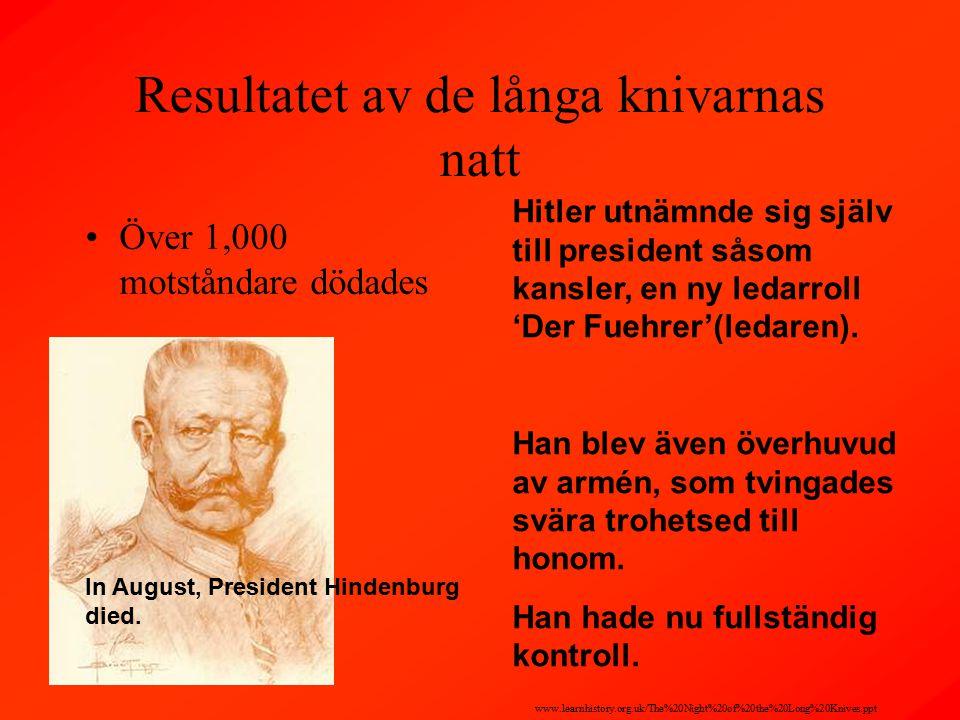 Resultatet av de långa knivarnas natt Över 1,000 motståndare dödades In August, President Hindenburg died.
