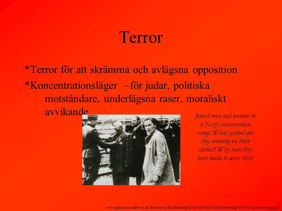 Terror *Terror för att skrämma och avlägsna opposition *Koncentrationsläger –för judar, politiska motståndare, underlägsna raser, moraliskt avvikande Jewish men and women in a Nazi concentration camp.