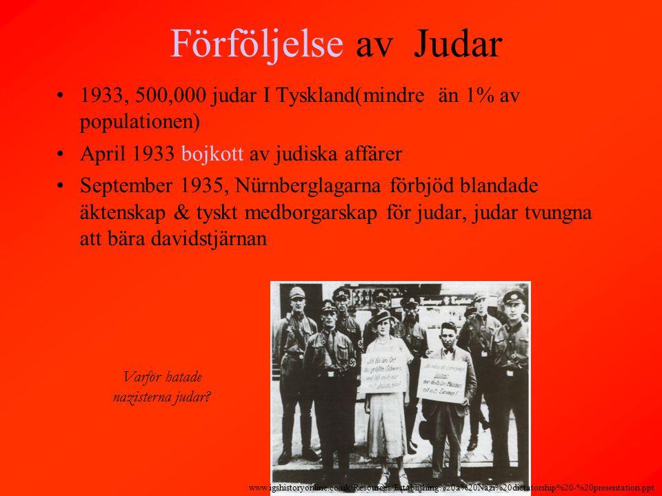 Förföljelse av Judar 1933, 500,000 judar I Tyskland(mindre än 1% av populationen) April 1933 bojkott av judiska affärer September 1935, Nürnberglagarna förbjöd blandade äktenskap & tyskt medborgarskap för judar, judar tvungna att bära davidstjärnan Varför hatade nazisterna judar.