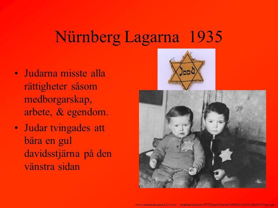 Nürnberg Lagarna 1935 Judarna misste alla rättigheter såsom medborgarskap, arbete, & egendom.